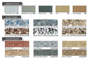 Epoxy Flakes, Quartz and Pigment Colors